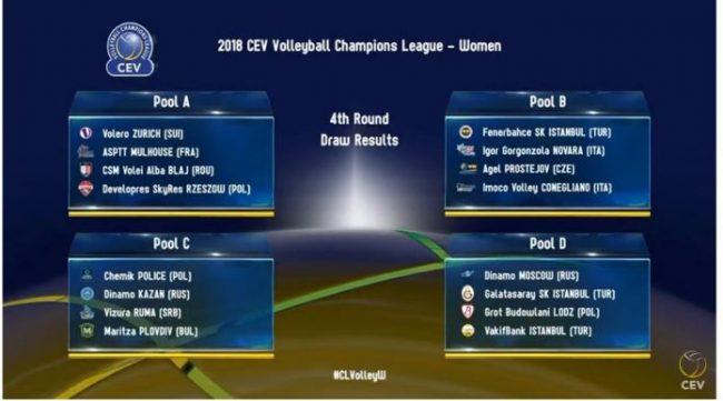 Champions League: ecco il girone dell&#8217&#x3B;Igor