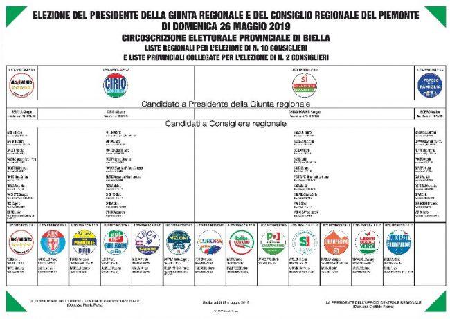 elezioni regionali piemonte 2019