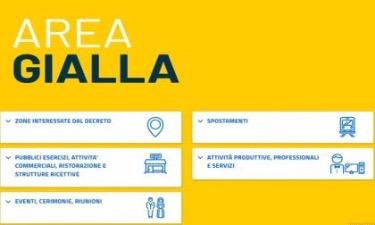 Piemonte zona gialla: tutto quello che c'è da sapere