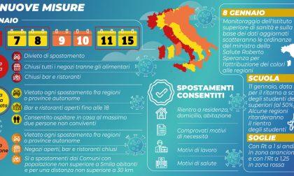 Coronavirus: il Piemonte resta giallo, Lombardia passa all'arancione