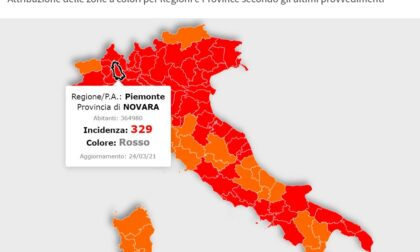 Novarese ancora da zona rossa: 329 positivi su 100mila abitanti