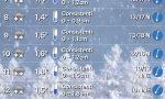 Incredibile ma.. venerdì (forse) nevicherà!