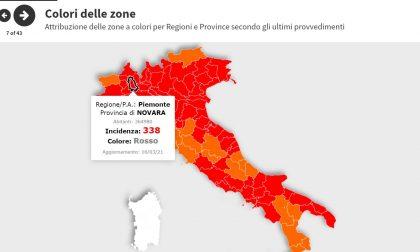 Covid impennata di contagi in provincia di Novara: 338 casi ogni 100mila abitanti